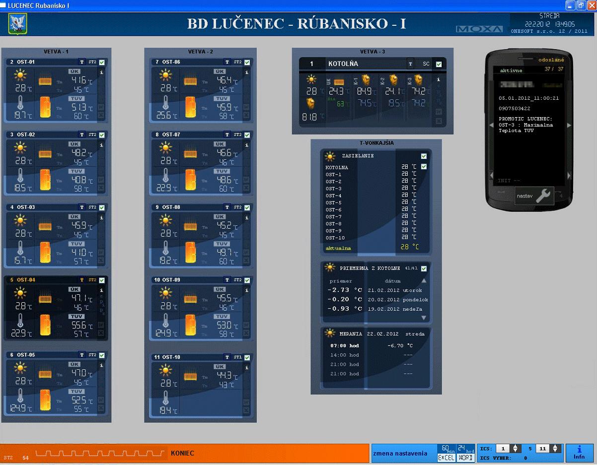 úvodná obrazovka dispečerského pracoviska