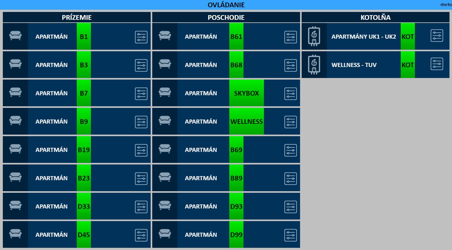 webové rozhranie - zmena parametrov- úvodné okno